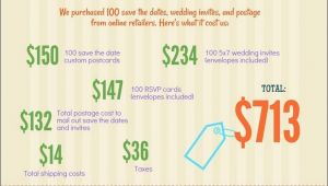 Average Cost for 100 Wedding Invitations Average Cost Of Wedding Invitations for 100 Guests