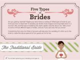 Funny Bridal Shower Invitation Wording 18 Good Bridal Shower Invitation Wording Ideas