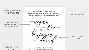 What to Write In A Wedding Invitation How to Write Your Wedding Invitation Message Pipkin